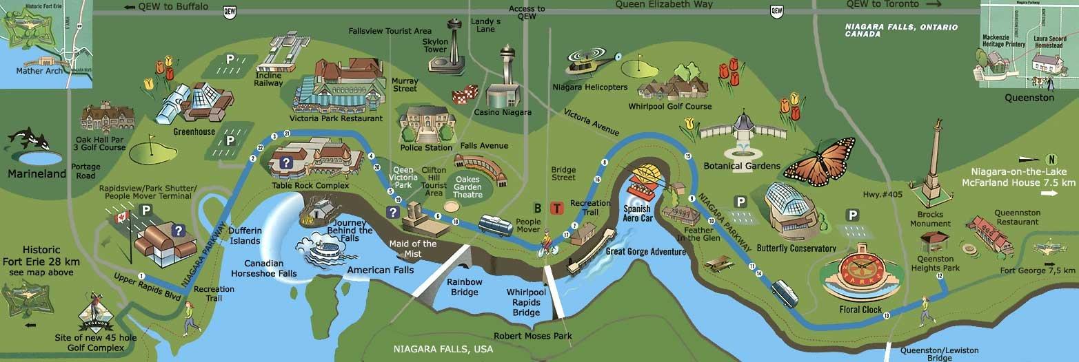 Ниагара водопад схема
